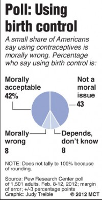 Editorial: Parenthood Act fosters distorted views