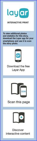 Layar Instructions