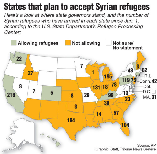 Map of states not accepting Syrian refugees.